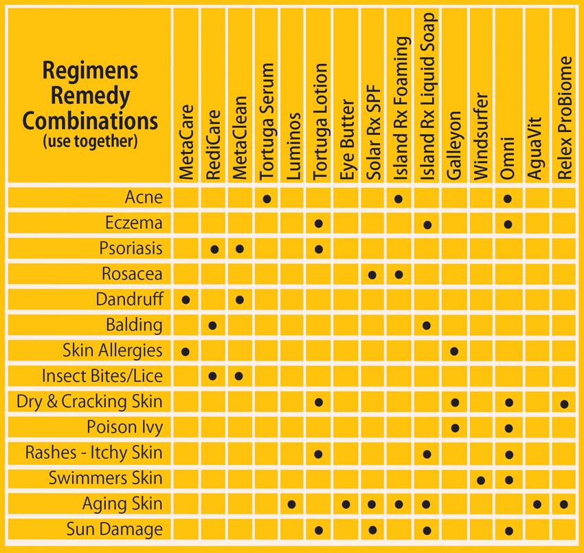 bubble-chart_regimes